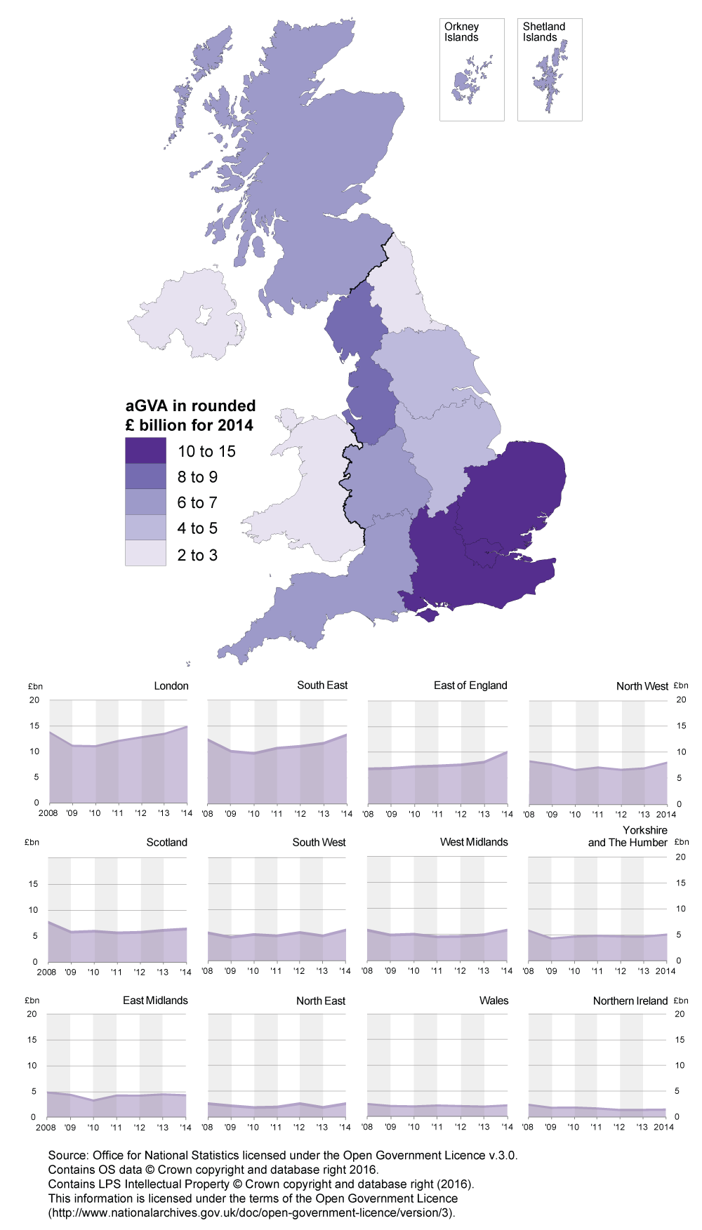 In 2014 London, the South East and East of England contributed nearly a half of all Construction aGVA.